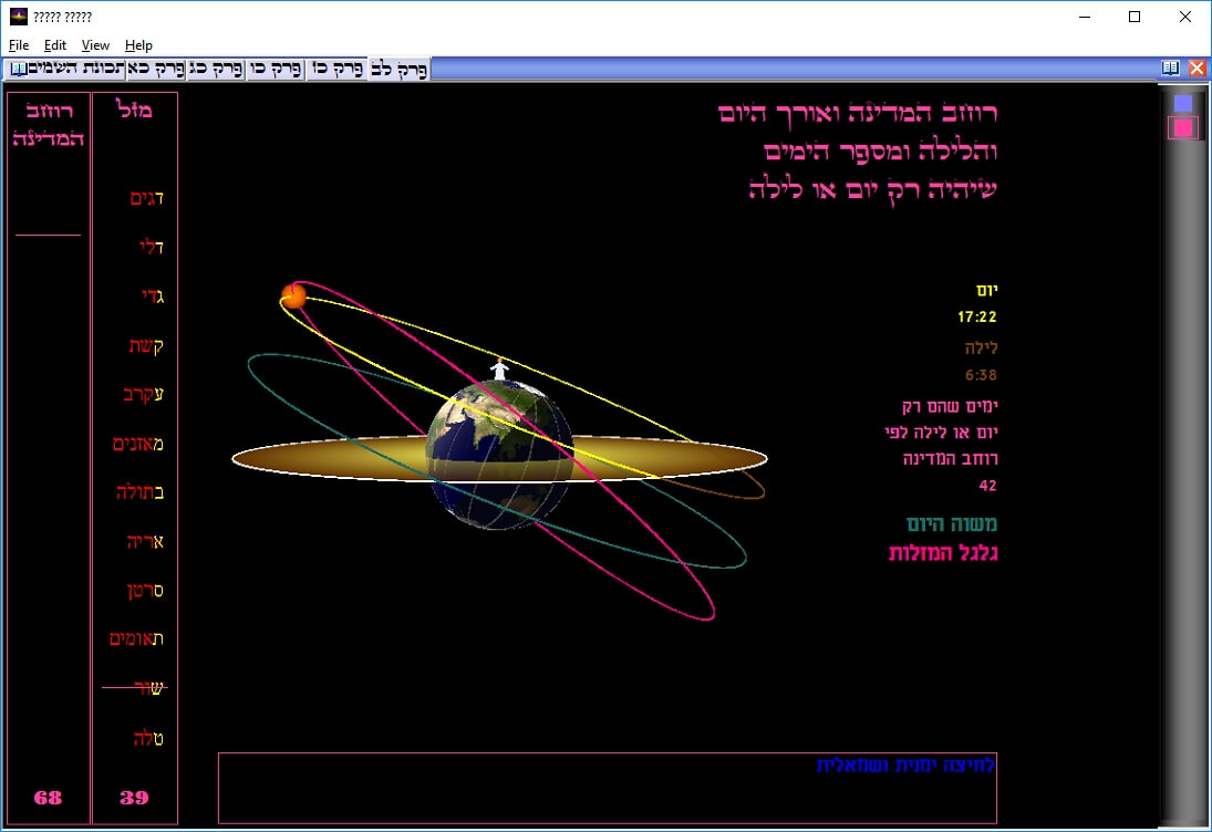 Latitude of land and duration of night and day Kiddush HaChodesh